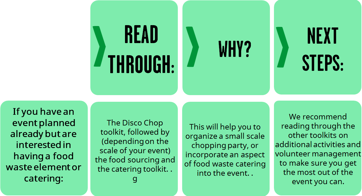 event-planned